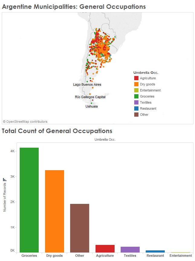 Map of most popular occupations by municipality. Bar graph showing number of business owners in five most popular occupational categories.